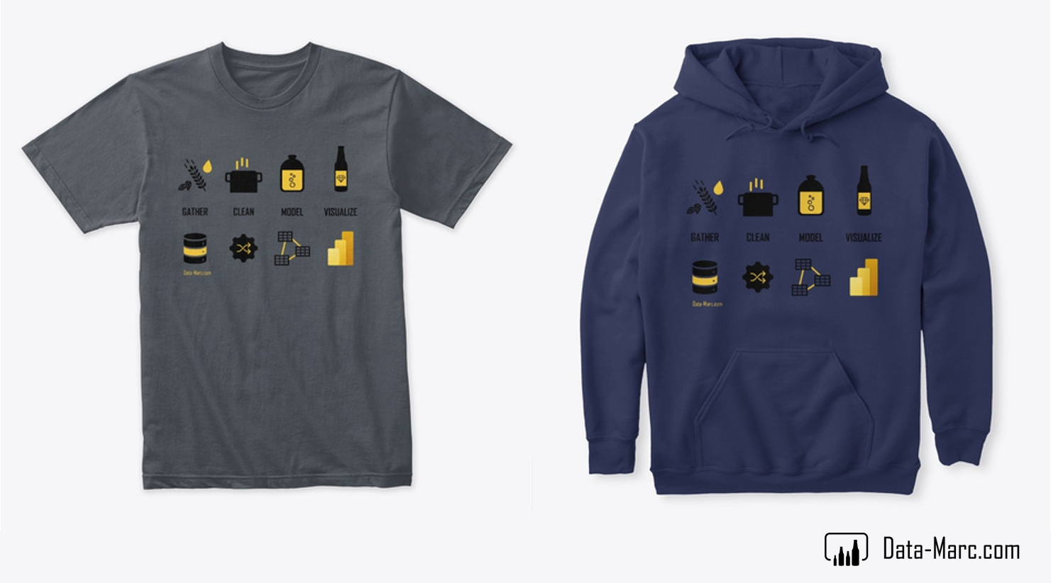Shirts_Power BI Process